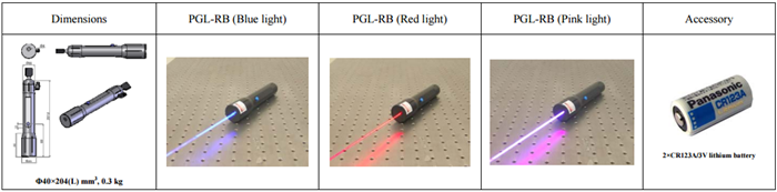 laser pointer 5000mw